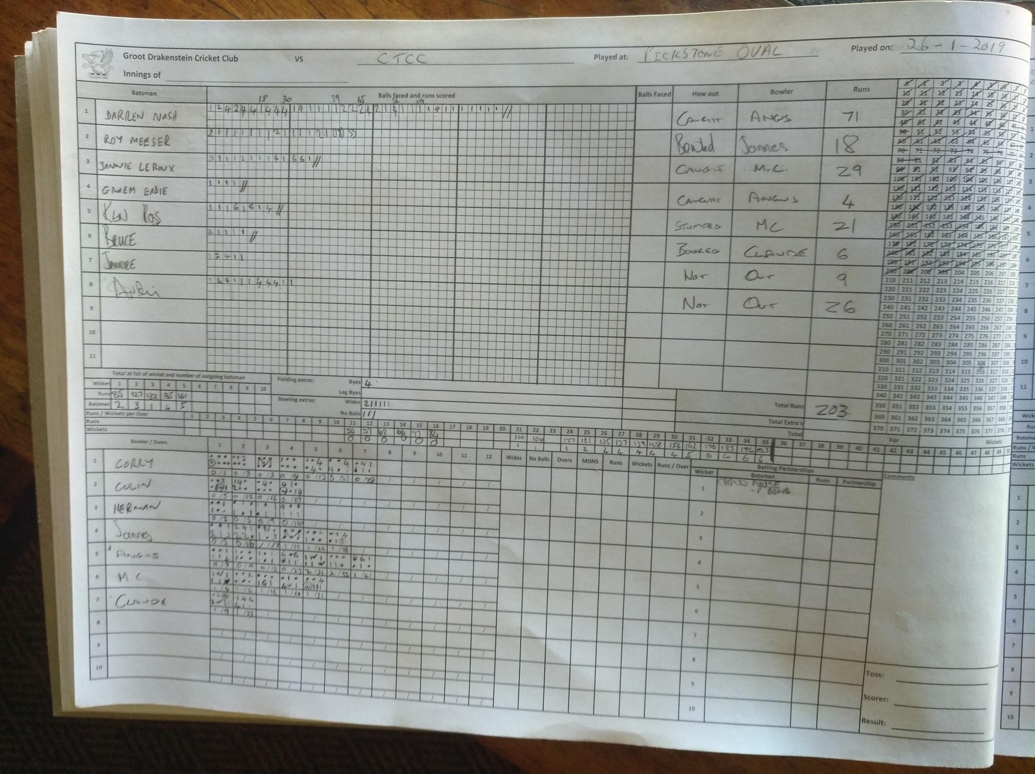 CTCC's Batting Card